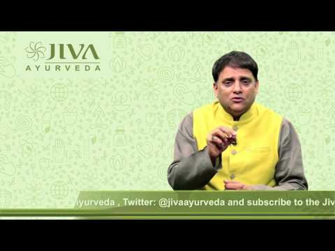 Sexual problems and Treatment- Jiva Ayurveda