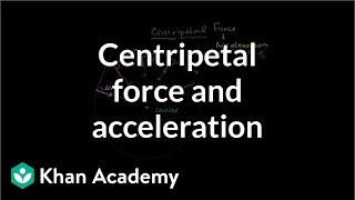 Centripetal force and acceleration intuition | Physics | Khan Academy