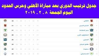 جدول ترتيب الدوري المصرى بعد مباراة الاهلى وحرس الحدود اليوم الجمعة 8 فبراير 2019