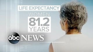 Life Expectancy Drops for White Women According to CDC