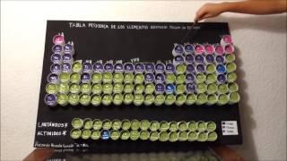 Maqueta de la tabla periodica tabla peridica de los elementos qumicos urtaz Image collections