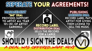 Should I Sign? Record, Independent, Manager, & Publishing Deals