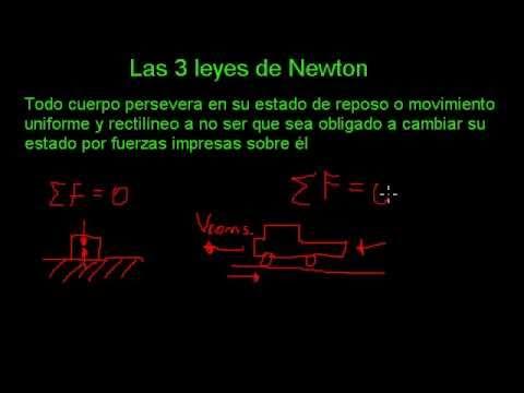 Primera Ley de Newton Concepto y Ejemplos
