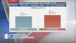 Today in Trump | CBS This Morning