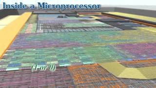 Inside Microchips [HQ]