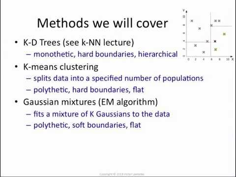 Clustering 3 overview of methods