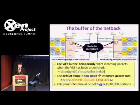 On Paravirualizing TCP: Congestion Control on Xen VMs - L. Cheng, Student, HK University