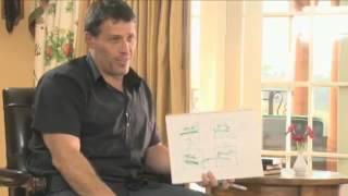 Tony Robbins - The Power of Belief