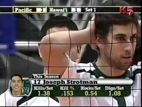 Xxx Mp4 NCAA D1 Men 39 S Volleyball Pacific Vs Hawai 39 I 2009 3gp Sex