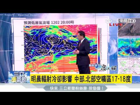 東北風增強! 北北基有雨 週末才轉好天氣|三立準氣象|20161201|三立新聞台