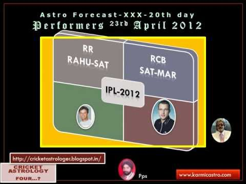 ipl 2012 astro forecast XXX RR vs RCBV 23rd april