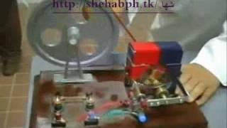 http://shehabph.tk/ ::: فكرة عمل مولد التيار الكهربائي