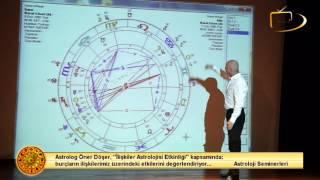 İlişkiler Astrolojisi Etkinliği