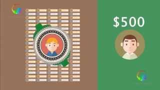 Traffic Monsoon Traffic Exchange Pays Up to $55 on Each Ad Revenue Share