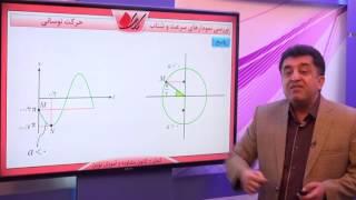 فیزیک کنکور - حرکت نوسانی -  بررسی نمودارهای سرعت و شتاب