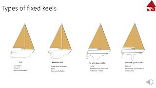 Types and functions of Sailboat Keels