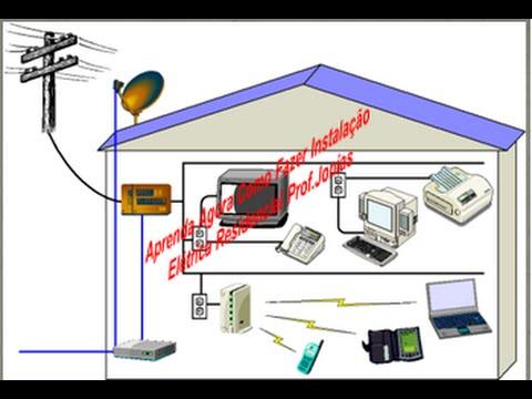 Agora Assista Como Fazer Instalação Elétrica Residencial Prof.Jonias