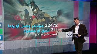 بي_بي_سي_ترندينغ: فيديو لناشطين من حراك الريف المغربي يركبون قوارب الهجرة غير الشرعية إلى أوروبا