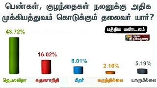 Makkal Manathil 2016 | Poll Survey (21/04/16) | Puthiya Thalaimurai TV