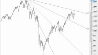 So you think your doing Gann angles.flv