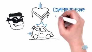 car insurance car