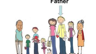 English Vocabulary - Family Members