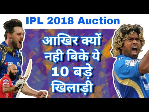 Xxx Mp4 IPL 2018 Auction Top 10 Unsold Players Amp Their Reasons In Auction 3gp Sex