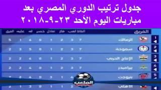 جدول ترتيب الدوري المصري بعد مباريات اليوم الاحد 23 - 9 - 2018