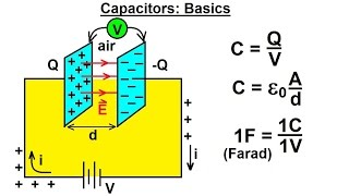 Electrical Engineering: Ch 6: Capacitors (1 of 26) Basics (What is a Capacitor?)