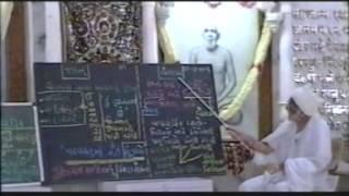 Moksha prapti no rajmarg Gyan dhyan vairagya on board Pujyashree