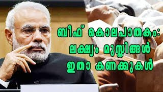 97% Of Beef Related incidents Took Place After Modi Govt   Oneindia Malayalam