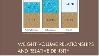 CEEN 341 - Lecture 3 -  Weight Volume Relationships and Relative Density