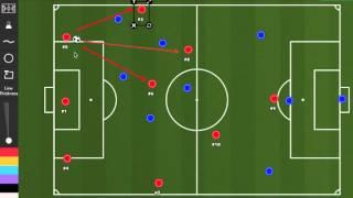 9v9 Formation 1-2-3-2-1 Part 1 (PFS)