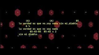 Sin Mi Diablo - Babasónicos - Acordes para Guitarra
