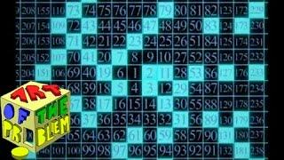Public Key Cryptography: RSA Encryption Algorithm