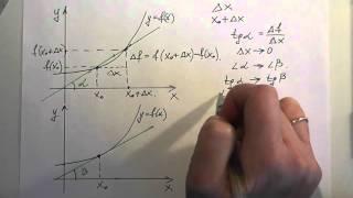 Презентация, доклад геометрический смысл производной