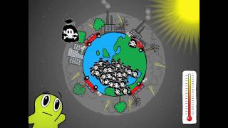 Climate animation