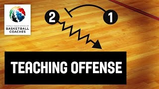 Basketball Coach Damian Cotter - Teaching Methods & Techniques for Coaching Offensive Fundamentals