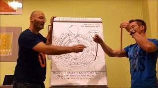 Keshe Magrav Generator Verdrahtung der Spulen, schematische Darstellung