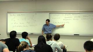 Lecture 1. Infrared Spectroscopy: Introduction, Theory, Instrumentation, and Sample Preparation.