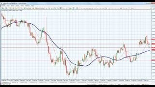 CM Trading Daily Forex Market Review 11 May 2017