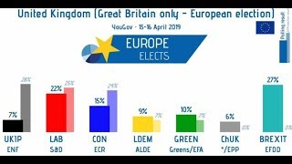 UK Ellection polls are in. Let us discuss