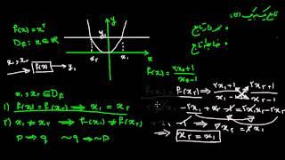 تابع ریاضی ۰۷ - تابع یک به یک - جلسه دوم