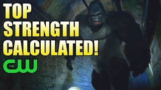 How Strong is the CW Grodd?