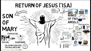 THE RETURN OF JESUS (Isa) - Wahaj Tarin Animated