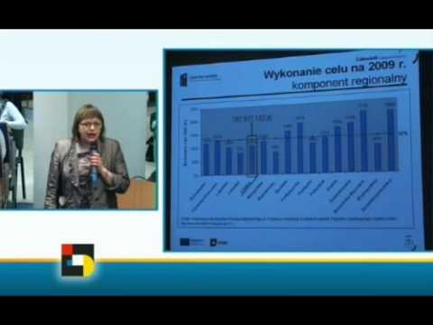 Xxx Mp4 POKL 2010 Wyzwania I Szanse Dla Regionu łódzkiego 3gp Sex