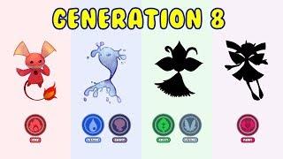 New Gen 8 Legendary Pokemon | Pokemon Gen 8 Fanart #6
