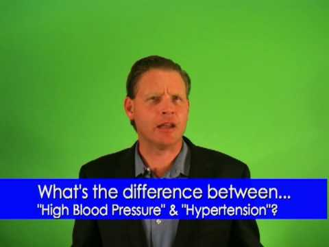 What is High Blood Pressure (Hypertension)?