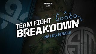 Team Fight Breakdown with Jatt: C9 vs TSM (2016 NA LCS Summer Finals)