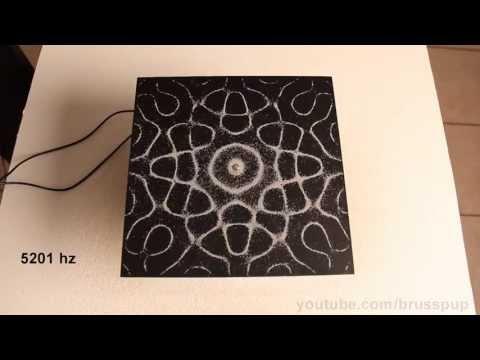 Amazing Resonance Experiment